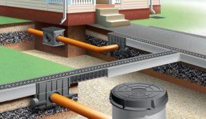 Схема укладки элементов ливневой канализации