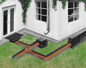 Расположение элементов ливневой канализации