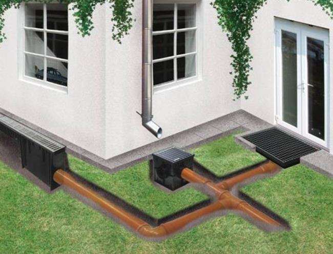 Схема расположения труб и колодцев ливневой канализации