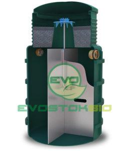 Септик EvoStok Bio внутреннее устройство