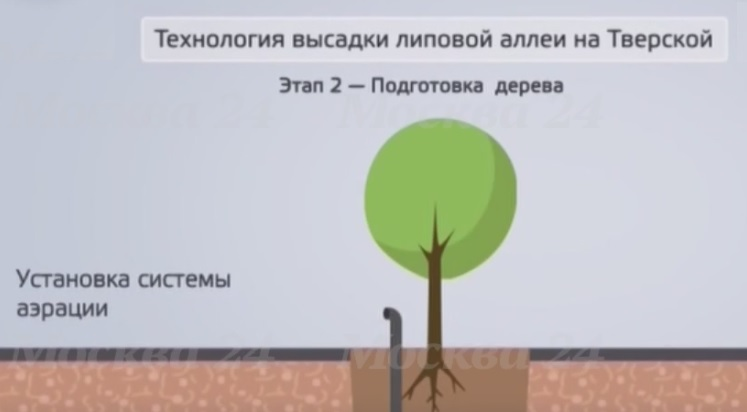 Установка системы аэрации