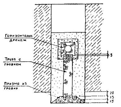 Комбинированный дренаж с вертикальным самоизливающимся колодцем