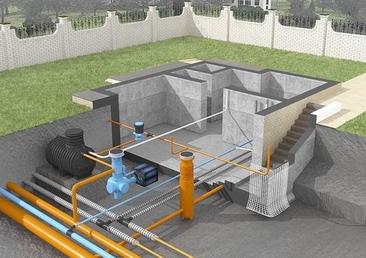 Общая схема расположения элементов канализации на дачном участке