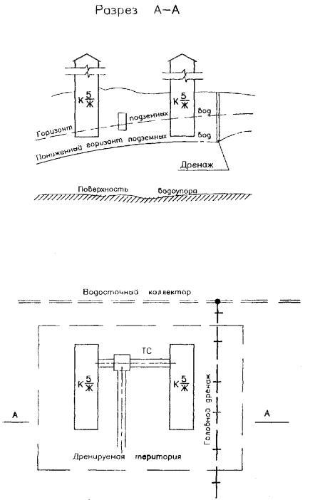 Схема головного дренажа