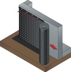 Наложение гидроизоляционного слоя на внешнюю поверхность фундамента