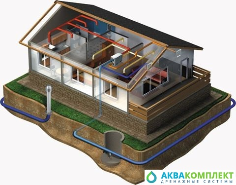 план автономной канализации в частном доме