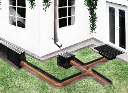 схема установленных элементов ливневой канализации